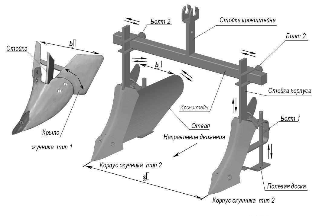 Дисковый окучник: виды, конструкция, принцип работы, технология изготовления окучника для мотоблока своими руками