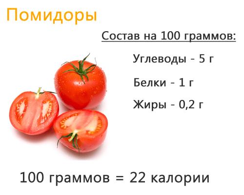 Помидоры черри: калорийность, польза и вред, вес 1 шт