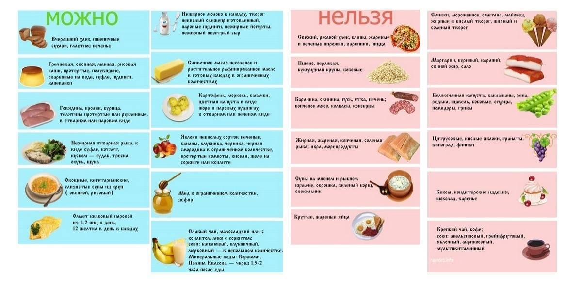 Железо в крови. 10 продуктов, которые повысят гемоглобин зимой