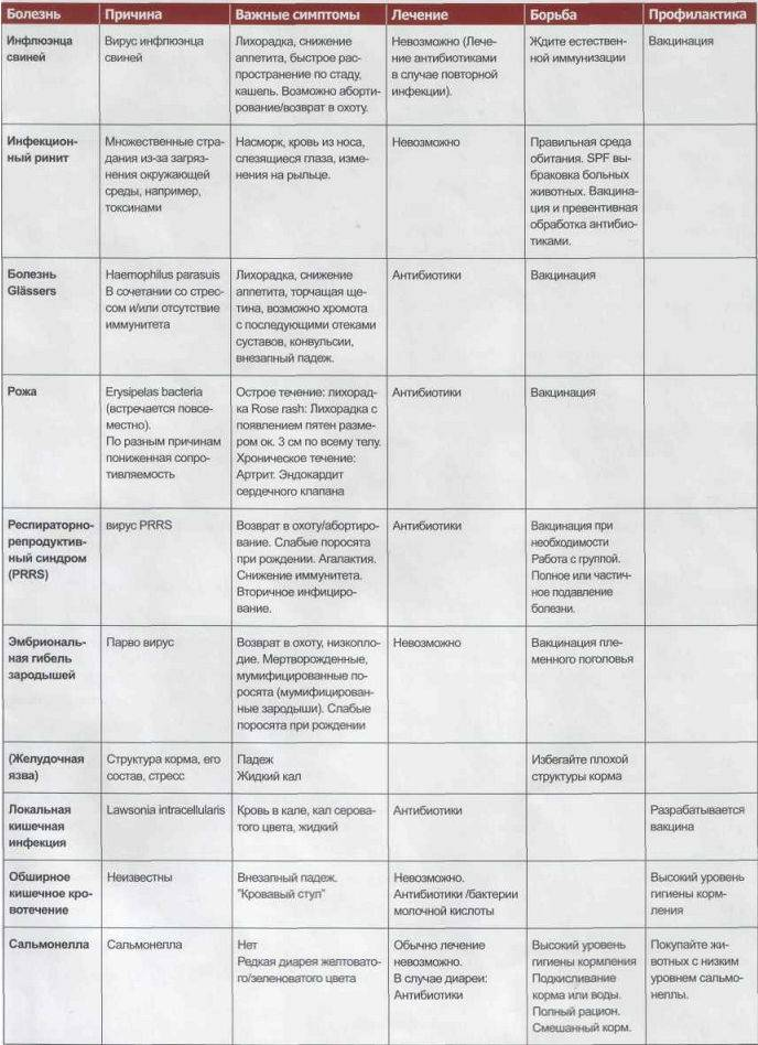Энцевир® вакцина клещевого энцефалита культуральная очищенная концентрированная инактивированная сорбированная (encevir)