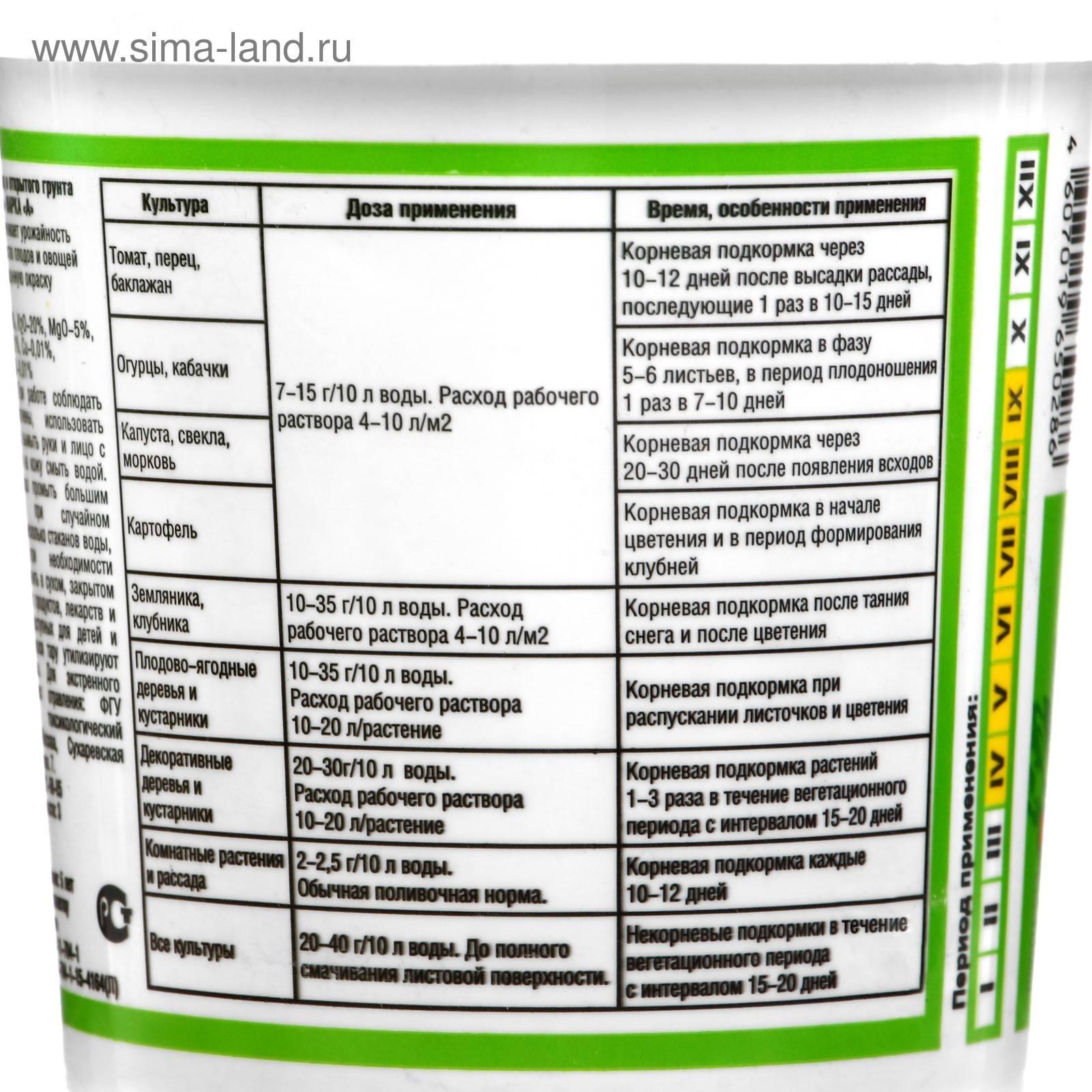 Комплексное удобрение «растворин»: состав и применение