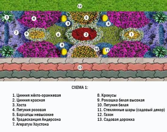 Рабатки своими руками: схемы, фото, подбор растений, советы по созданию и уходу