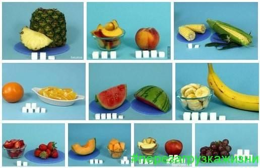 Сколько сахара содержится в яблоках - мыдачники