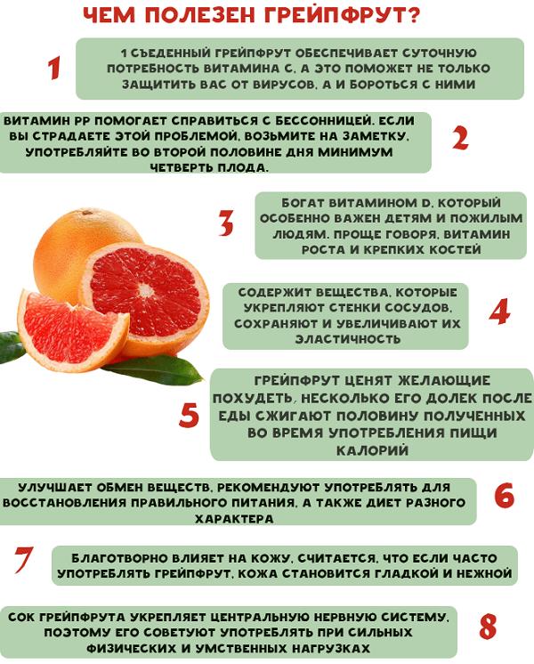 Грейпфрут для похудения: польза и вред грейпфрут для похудения