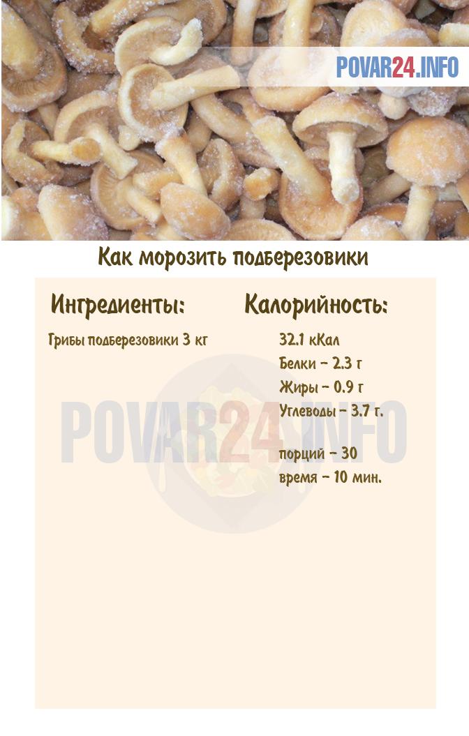 Какие грибы едят в сыром виде