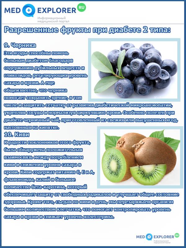 Мандарины при диабете 2 типа: можно или нет?
