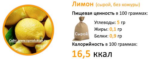 Лимон: польза и вред для организма человека   пища это лекарство