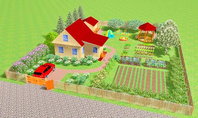 Правильная планировка сада на участке: создание сада, декоративные элементы