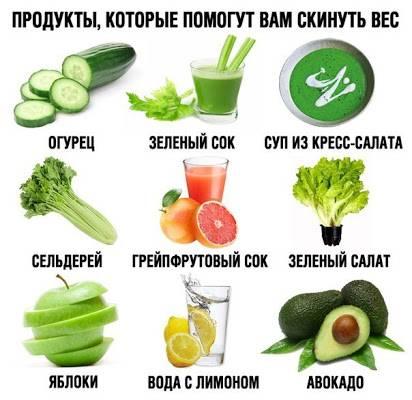Топ-10 средств для лечения желчнокаменной болезни народными средствами