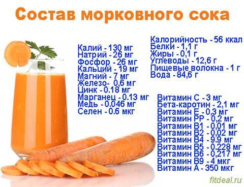 Польза и вред морковного сока: готовим и пьем правильно с максимальным лечебным эффектом