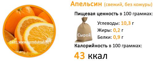 Апельсин – калорийность, применение для похудения