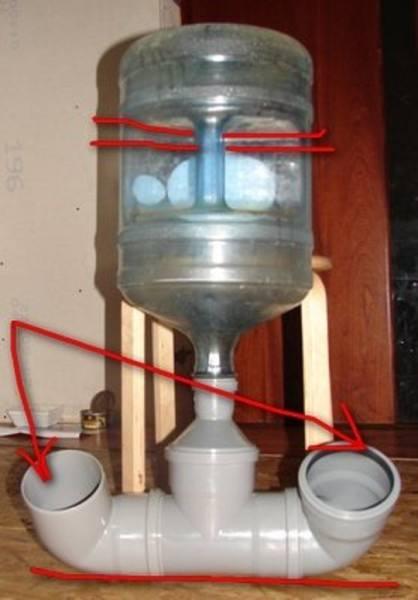 Как сделать кормушку для кур из канализационной трубы