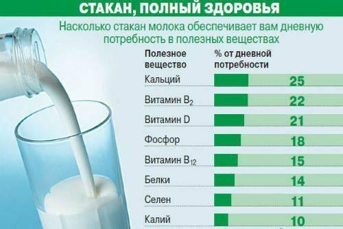 10 причин выбрать козье молоко вместо коровьего