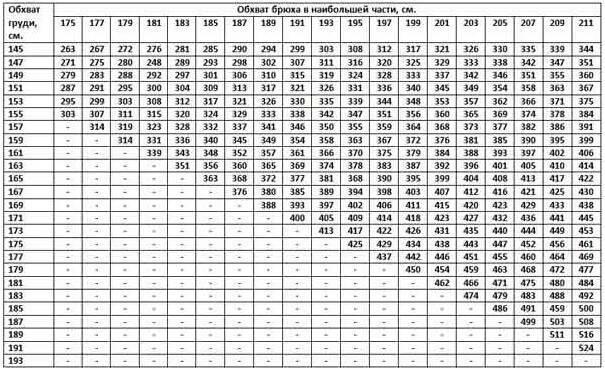 Сколько весит корова в среднем и как узнать вес без весов