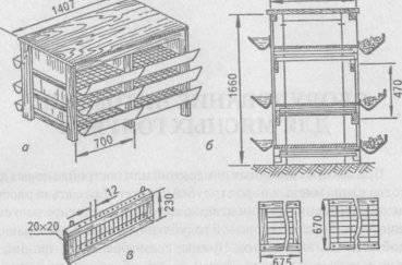 Как сделать клетку для бройлеров своими руками: виды конструкций клеток, материалы и способы изготовления