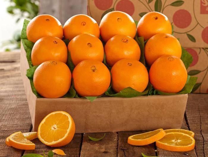 Сонник покупать апельсины. к чему снится покупать апельсины видеть во сне - сонник дома солнца