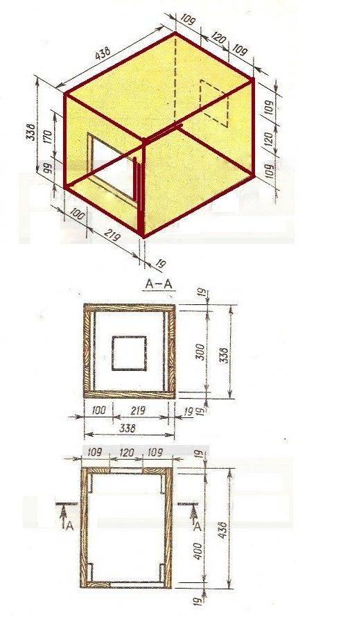 Инструкция по строению гнезда для индеек в домашних условиях