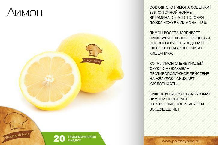 Какой химический состав лимона и какие витамины он содержит?