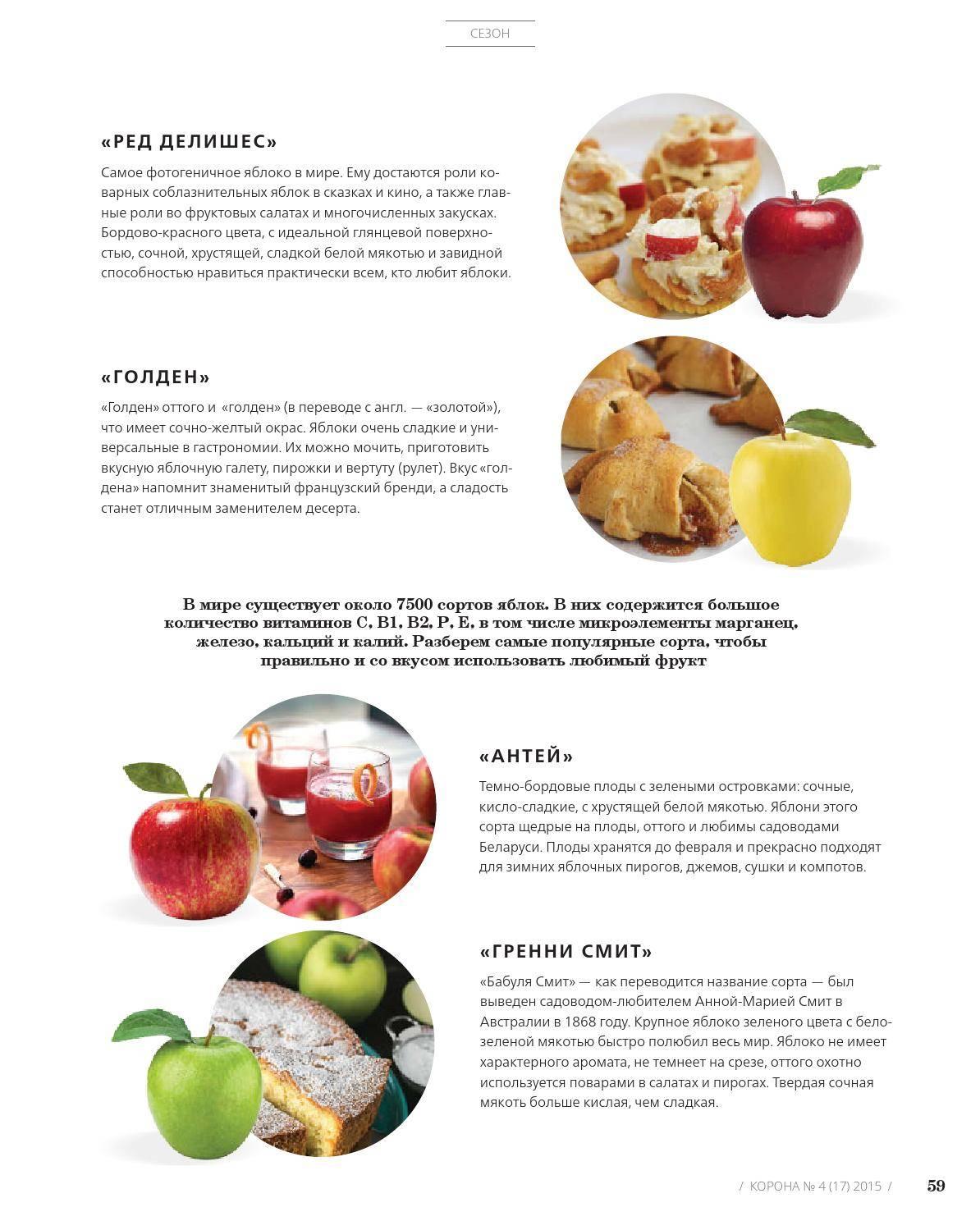 Диагноз по урожаю яблок: что случилось с яблоками?