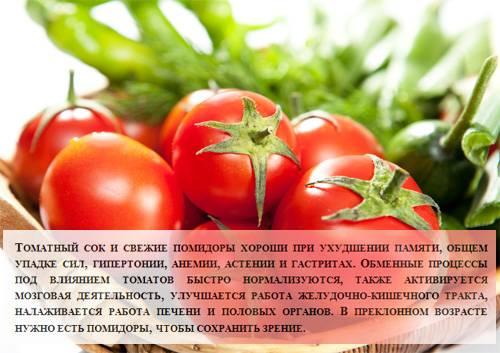 Помидоры — калорийность (сколько калорий в 100 граммах)