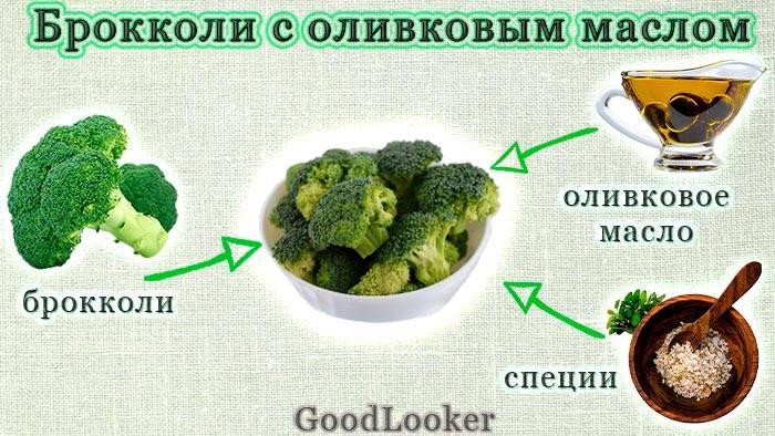 Брокколи: популярные сорта для хорошего урожая | огородники