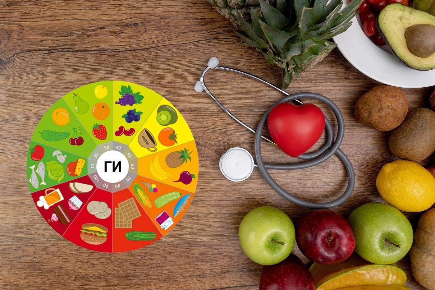 Состав, калорийность и гликемический индекс пшенной каши