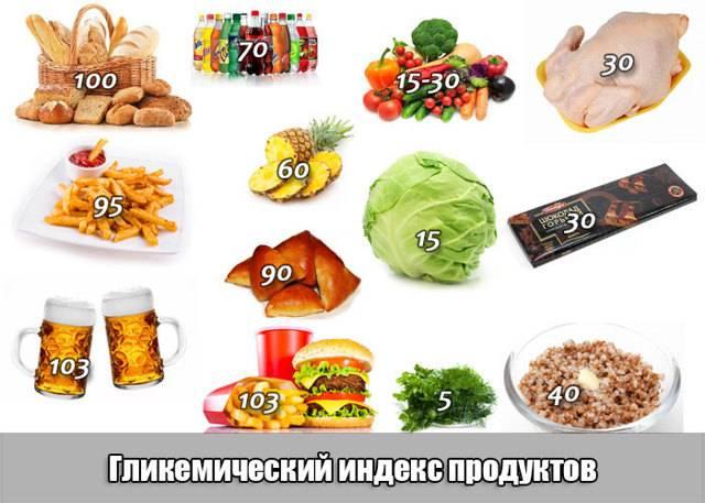 Состав тыквы и её калорийность