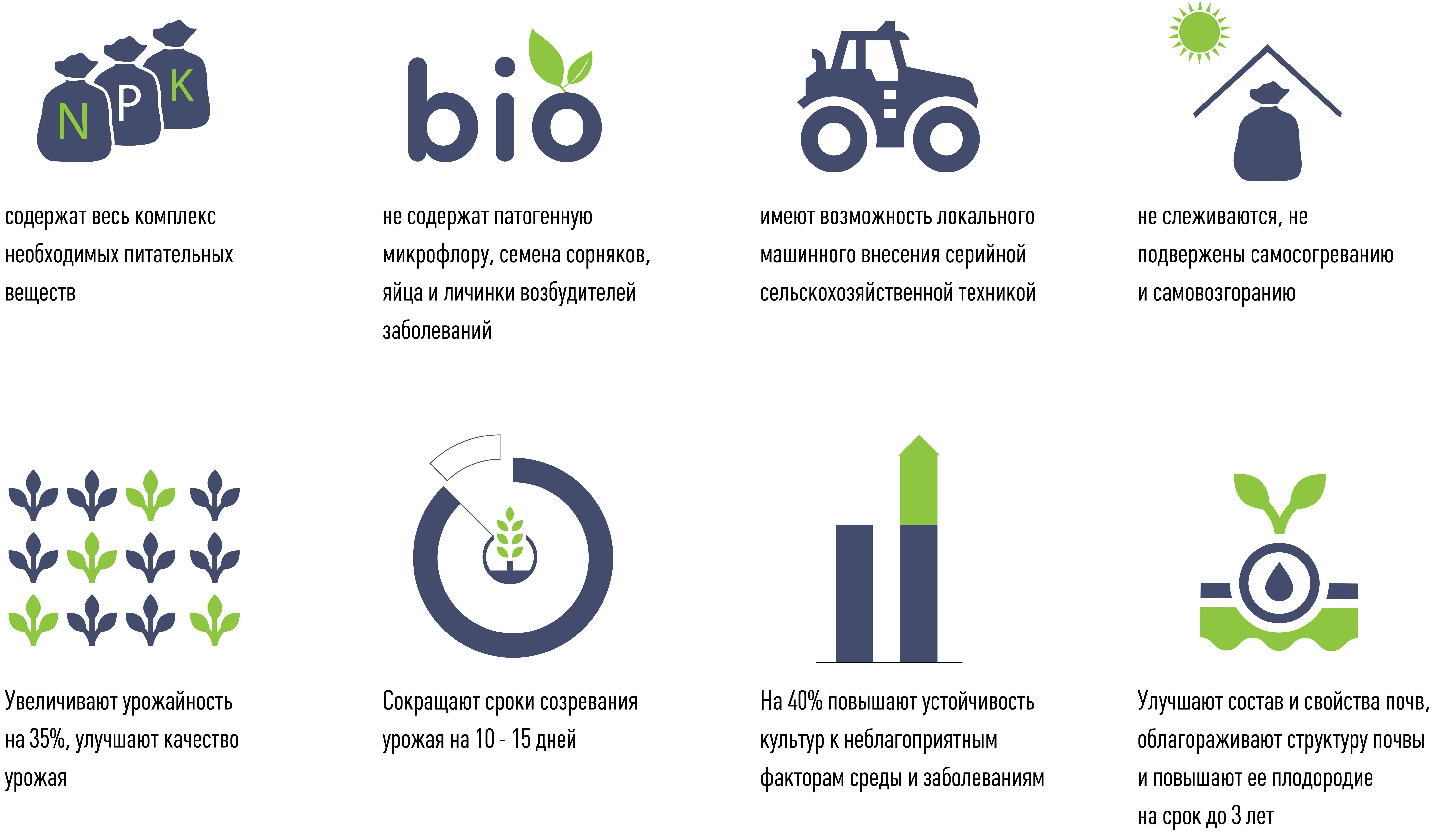 Удобрения: виды, классификация, применение, польза, как правильно выбрать и использовать подкормку