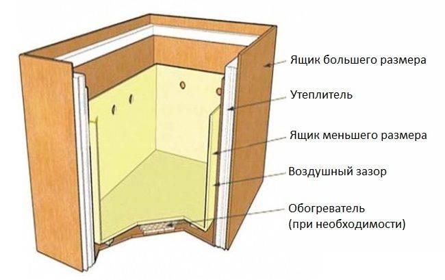 Хранение картошки на балконе зимой: при какой температуре и ящик своими руками, как сделать