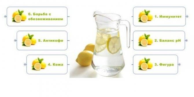 Вода с лимоном помогает похудеть?