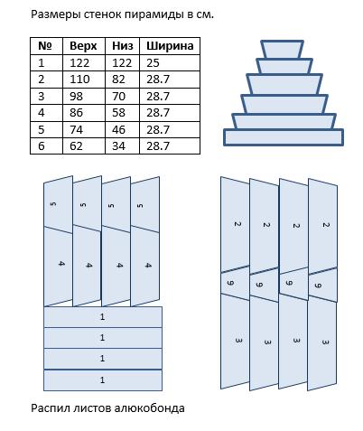Делаем грядку пирамиду для клубники своими руками: размеры, чертёж