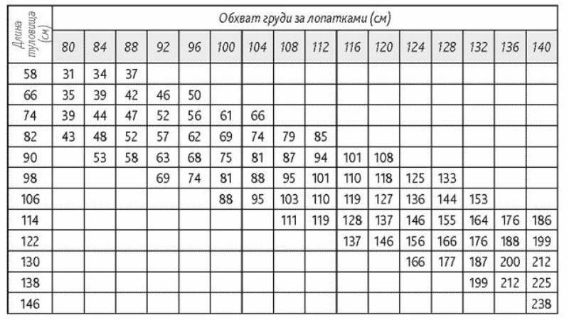 Измерение веса свиней по таблице