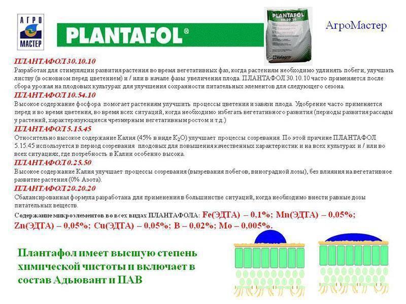Плантафол — инструкция по применению и состав препарата