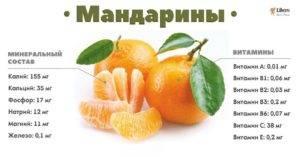 Мандарины: виды, польза, калорийность | food and health