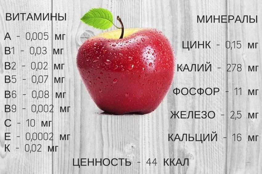 Диета при воспалении поджелудочной железы   меню и рецепты диеты при воспалении поджелудочной железы   компетентно о здоровье на ilive