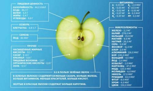 Как правильно замораживать лимоны в домашних условиях