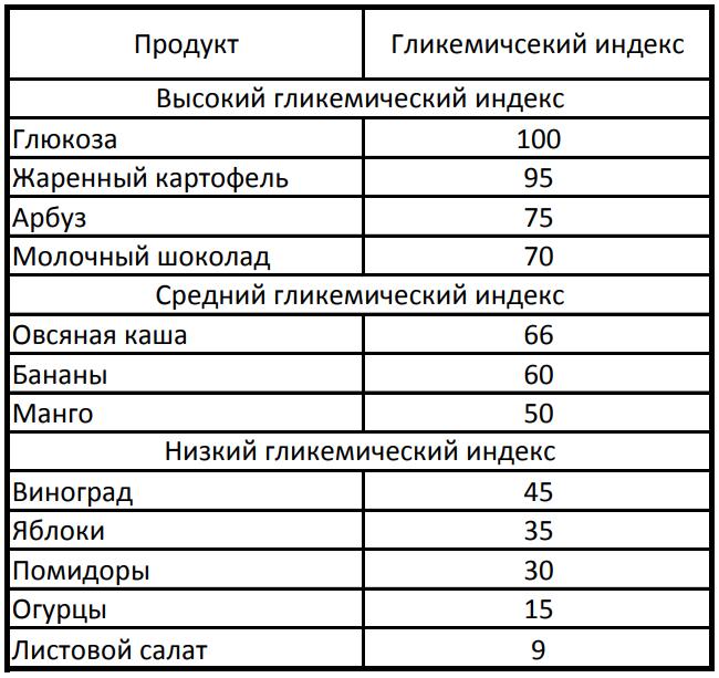 Сколько калорий в помело, калорийность памелы в 100 граммах без кожуры | alkopolitika.ru