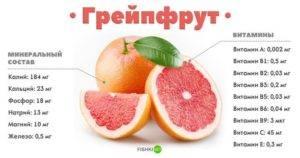 Грейпфрут при беременности | польза и вред грейпфрута при беременности | компетентно о здоровье на ilive