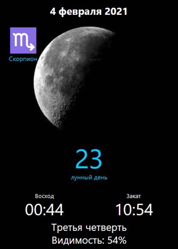 Луна в знаке скорпиона