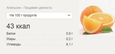 Сколько калорий в воде с лимоном
